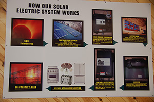 how solor works